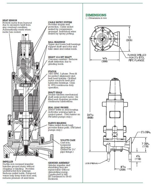 Grinder Pump Wiring Diagram
